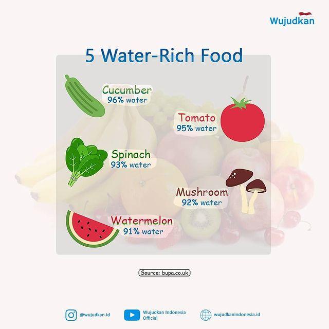 Empat Sehat, Lima Sayuran